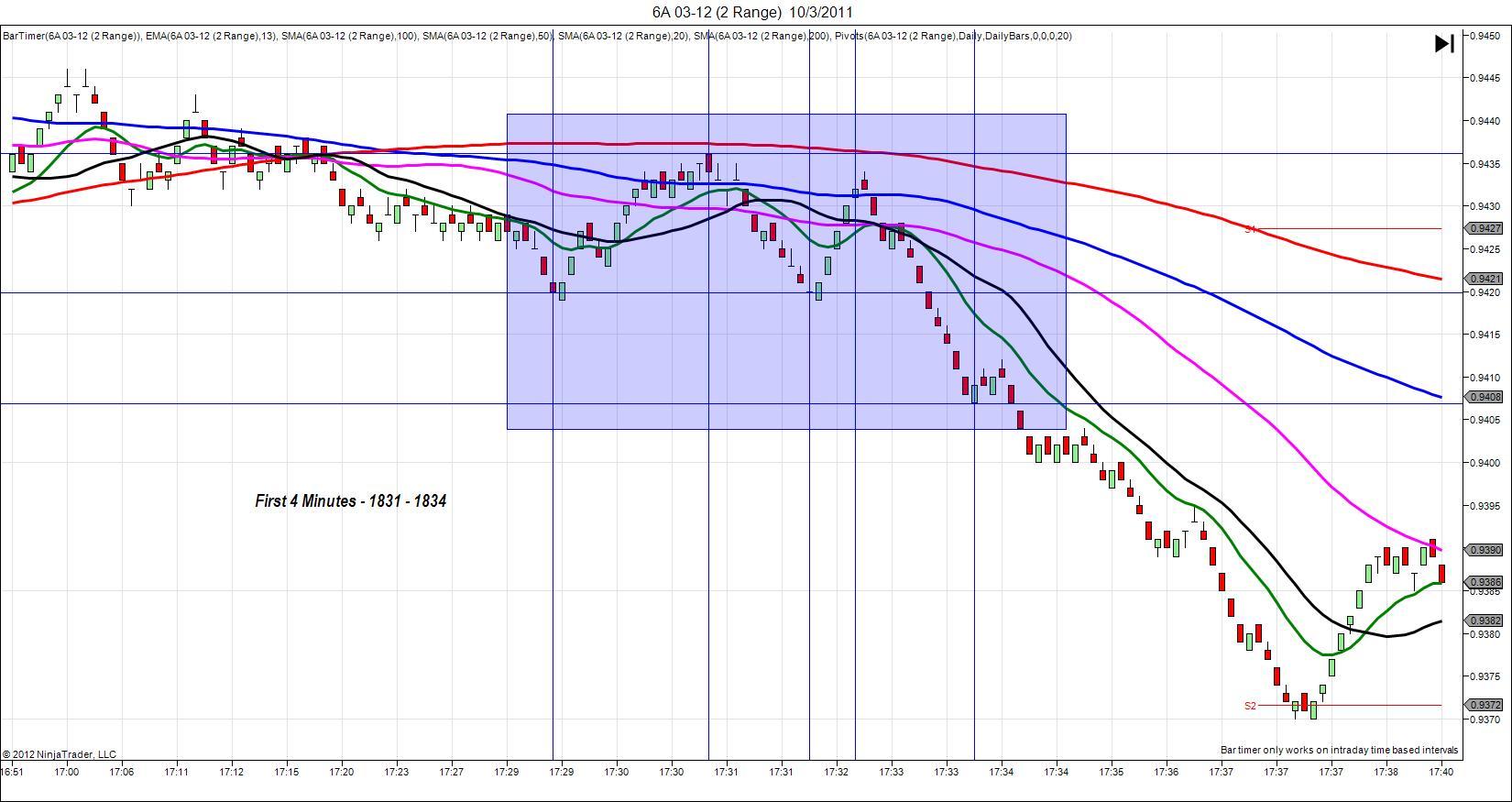 6A 03 12 (2 Range) 10.03.11