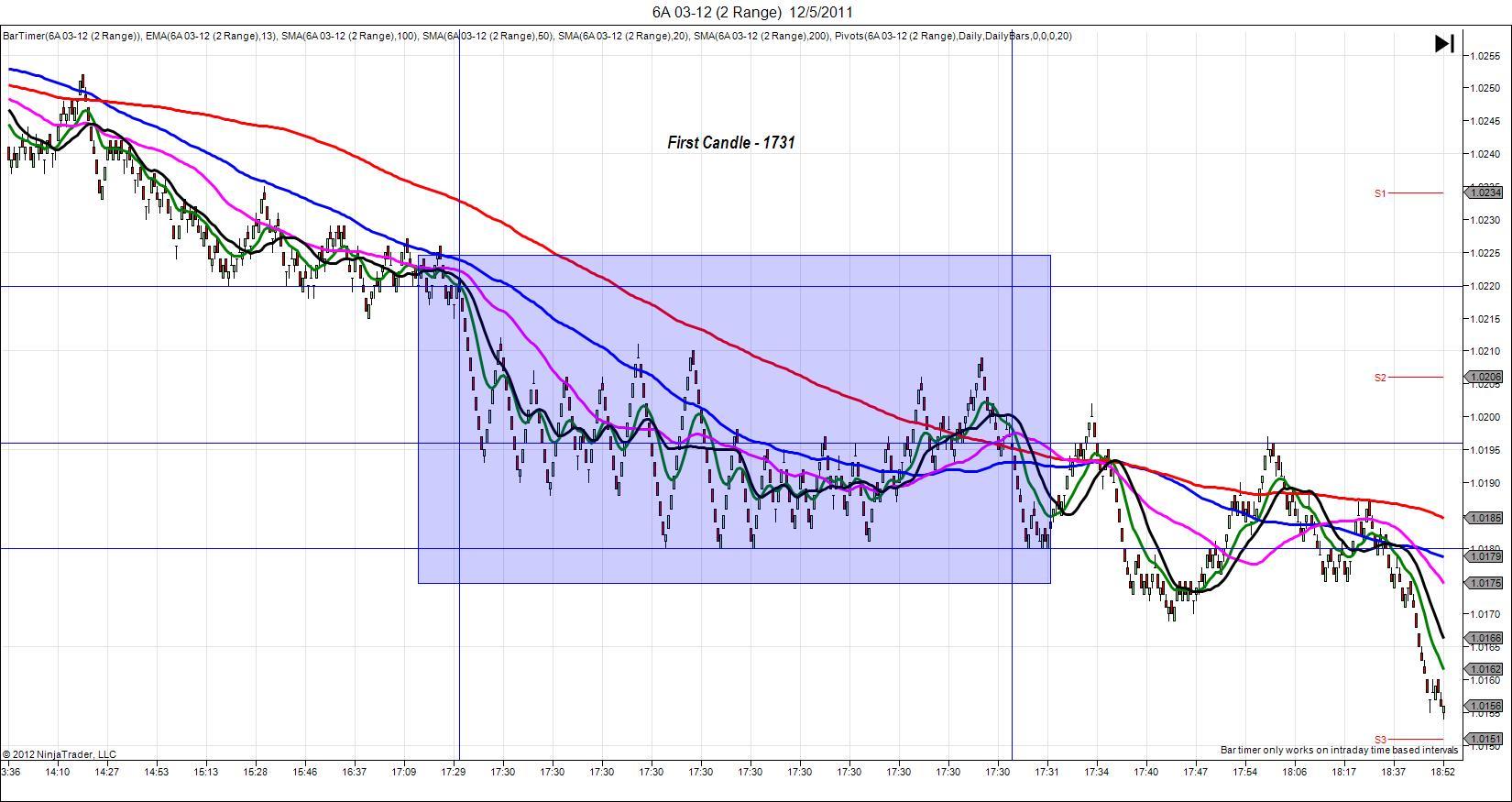 6A 03 12 (2 Range) 12.05.11