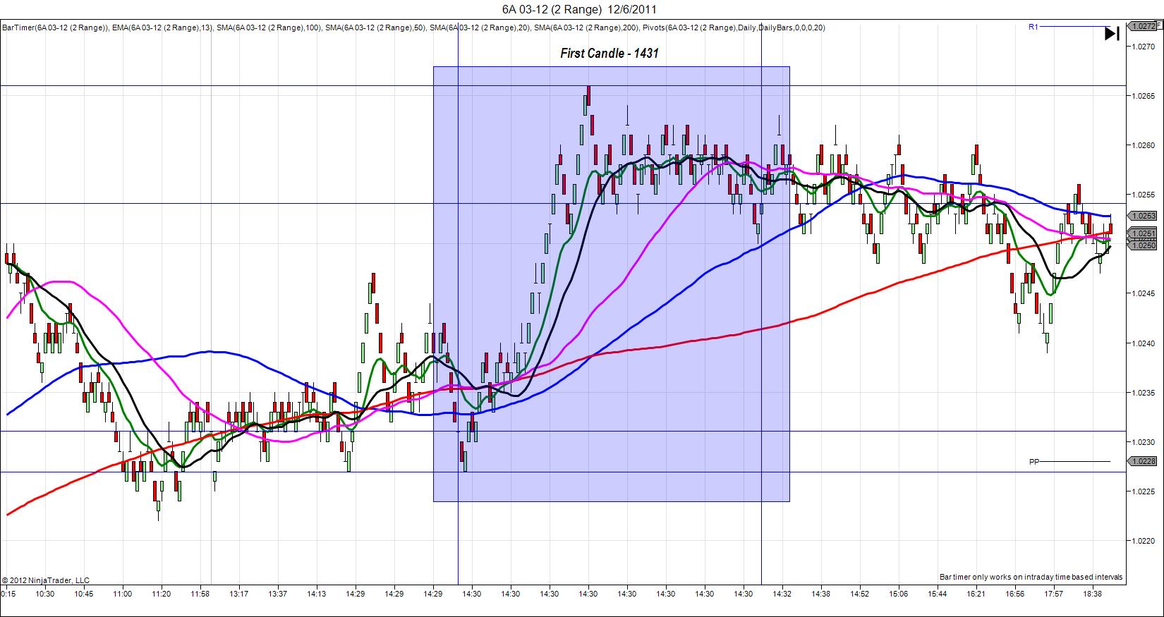 6A 03 12 (2 Range) 12.06.11