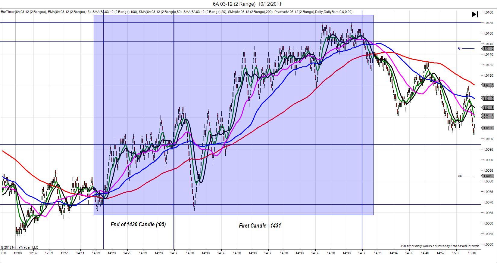 6A 03 12 (2 Range) 10.12.11