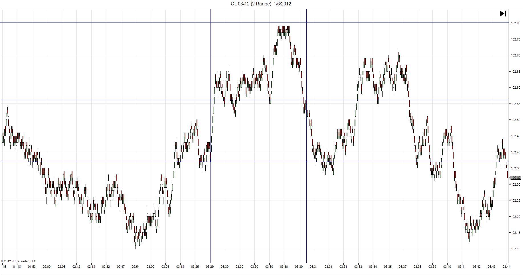 CL 03 12 (2 Range) 01.06.12