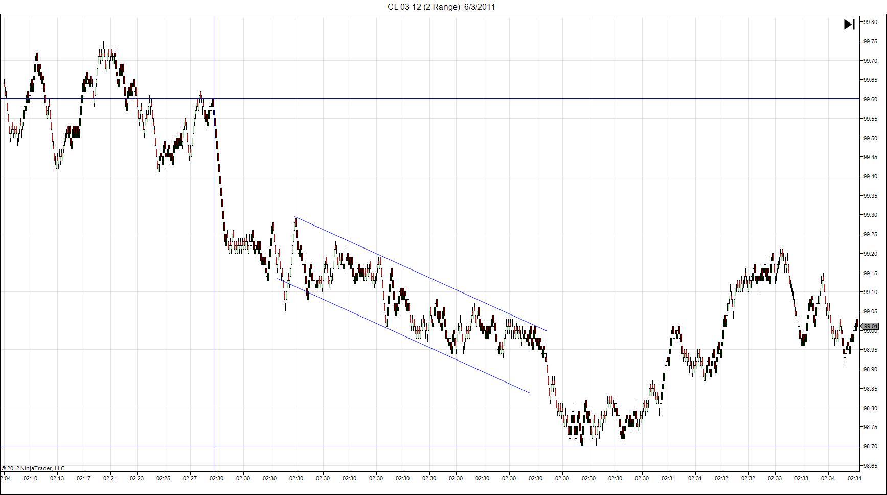 CL 03 12 (2 Range) 06.03.11