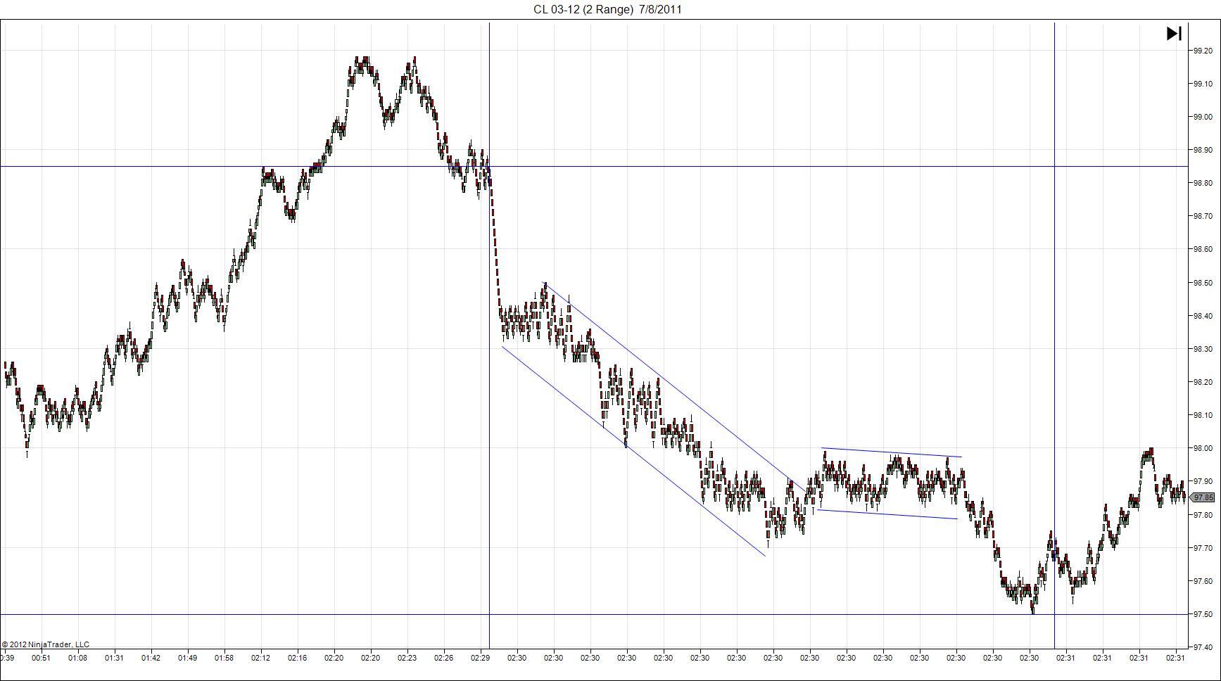 CL 03 12 (2 Range) 07.08.11