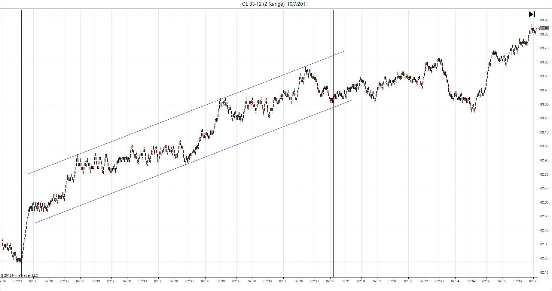 CL 03 12 (2 Range) 10.07.11