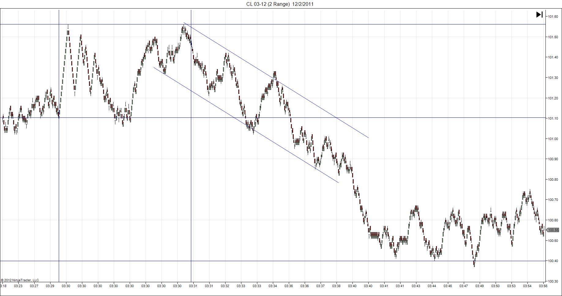 CL 03 12 (2 Range) 12.02.11