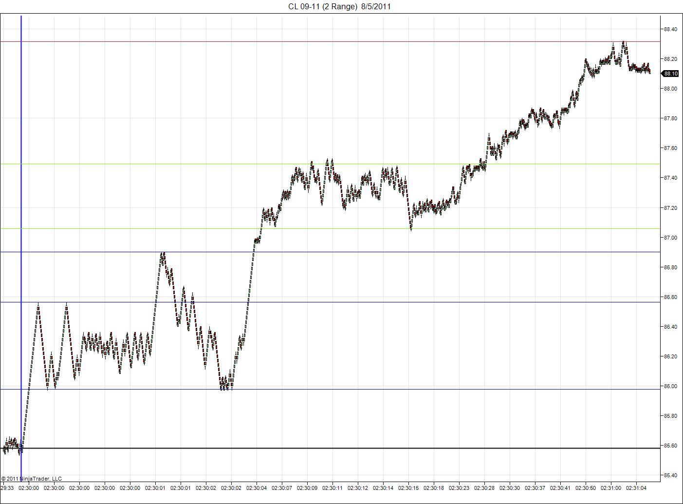 CL 09 11 (2 Range) 08.05.11