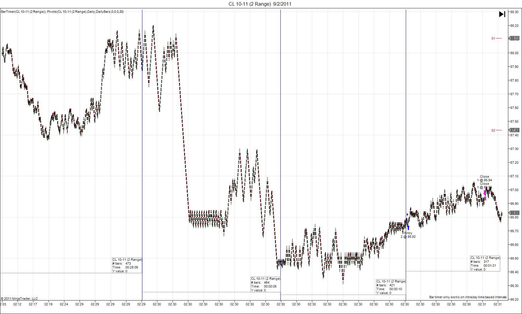 CL 10 11 (2 Range) 09.02.11
