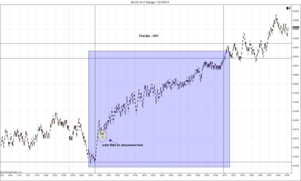 6A 03-14 (1 Range)  1_21_2014