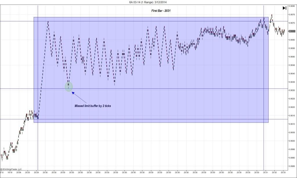 6A 03-14 (1 Range)  3_12_2014