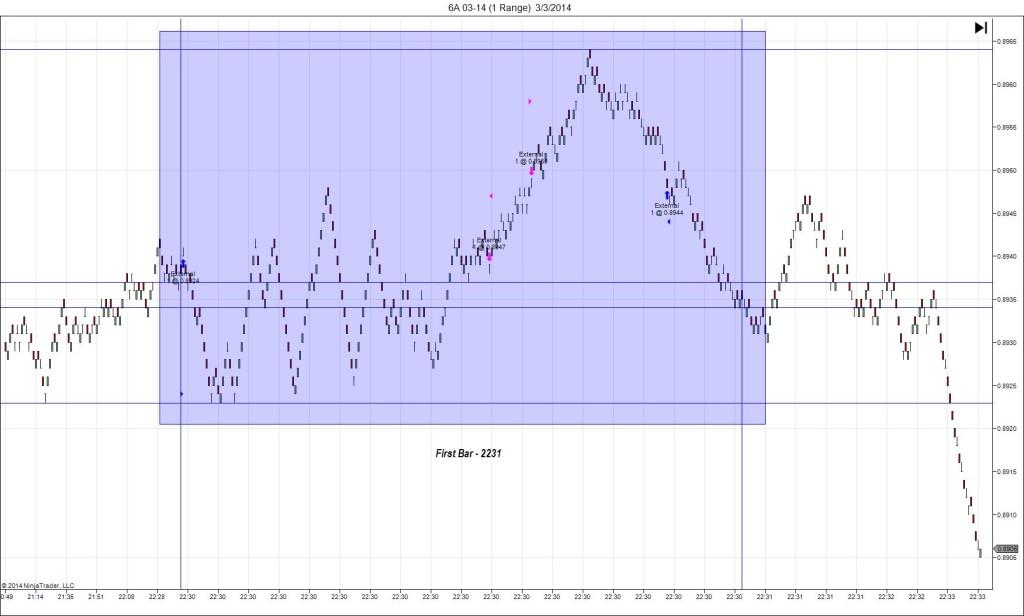 6A 03-14 (1 Range)  3_3_2014
