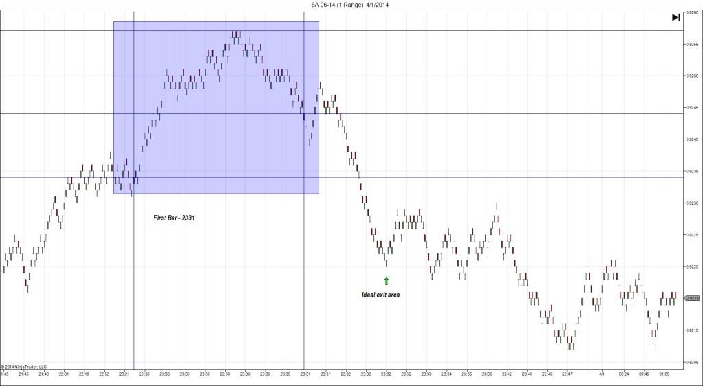 6A 06-14 (1 Range)  4_1_2014