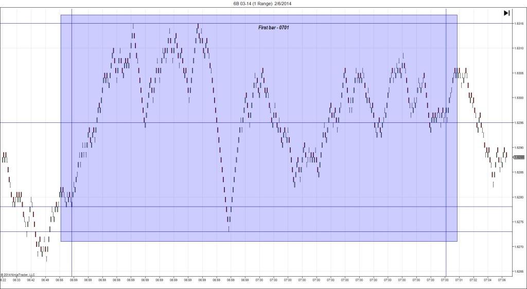 6B 03-14 (1 Range)  2_6_2014