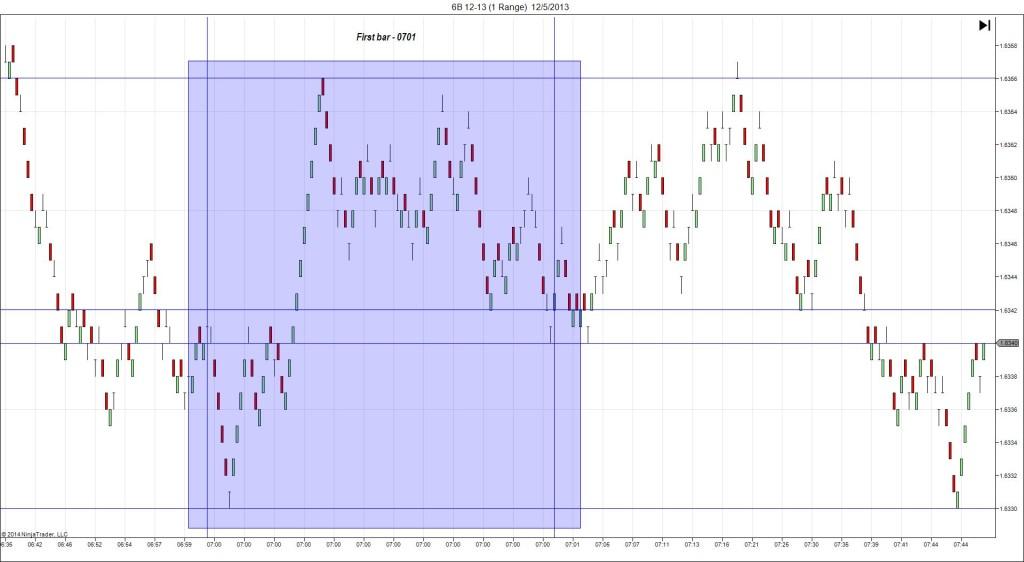 6B 12-13 (1 Range)  12_5_2013