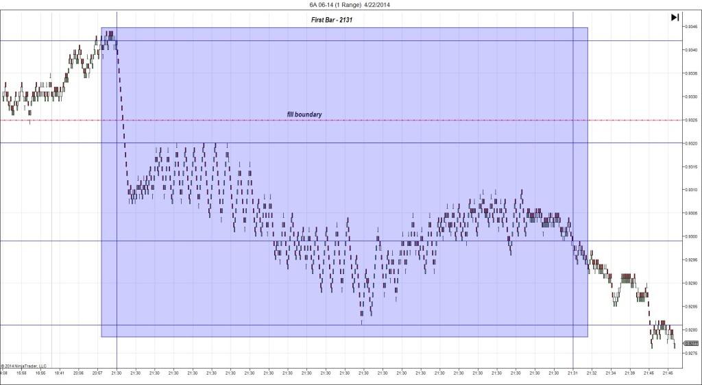 6A 06-14 (1 Range)  4_22_2014