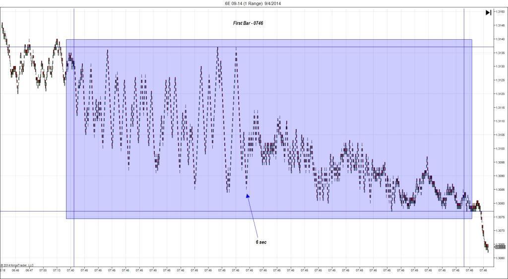 6E 09-14 (1 Range)  9_4_2014